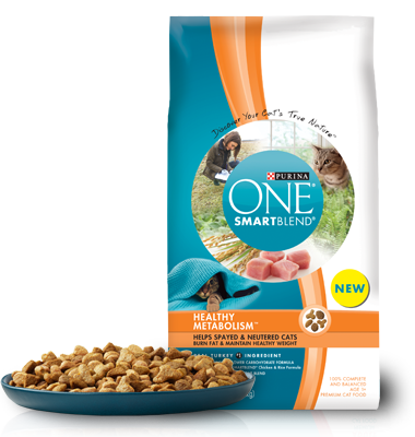 analysis of leading cat foods Compare the best dog food using expert ratings and consumer reviews in the official consumeraffairs so knowing which dog foods are dog and cat food.