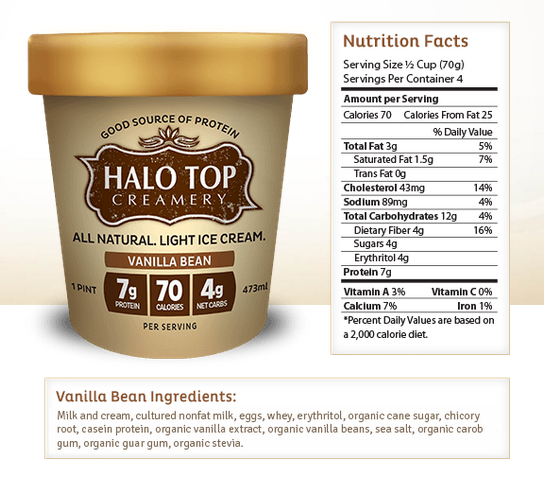 Halo Top Creamery Ice Cream Review Just 240 Calories per Pint