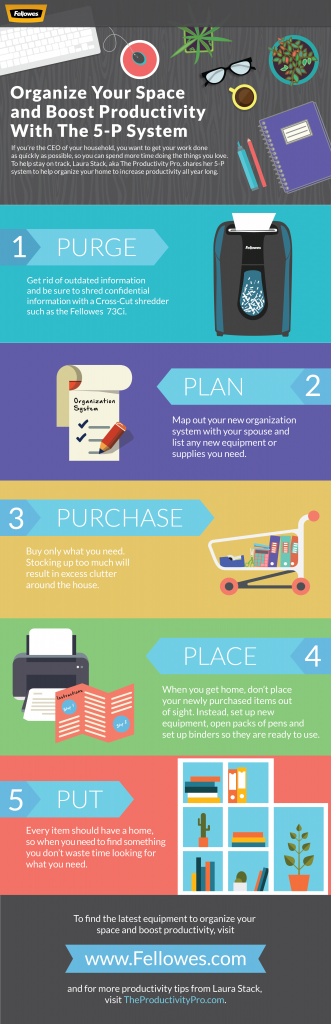 Here are some GREAT organizing tips for spring cleaning. These 5 simple steps will help you organize without the stress!