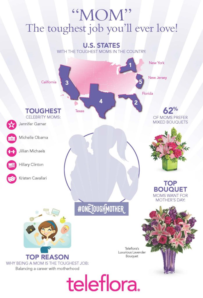 Teleflora Mother's Day 2016 Infographic