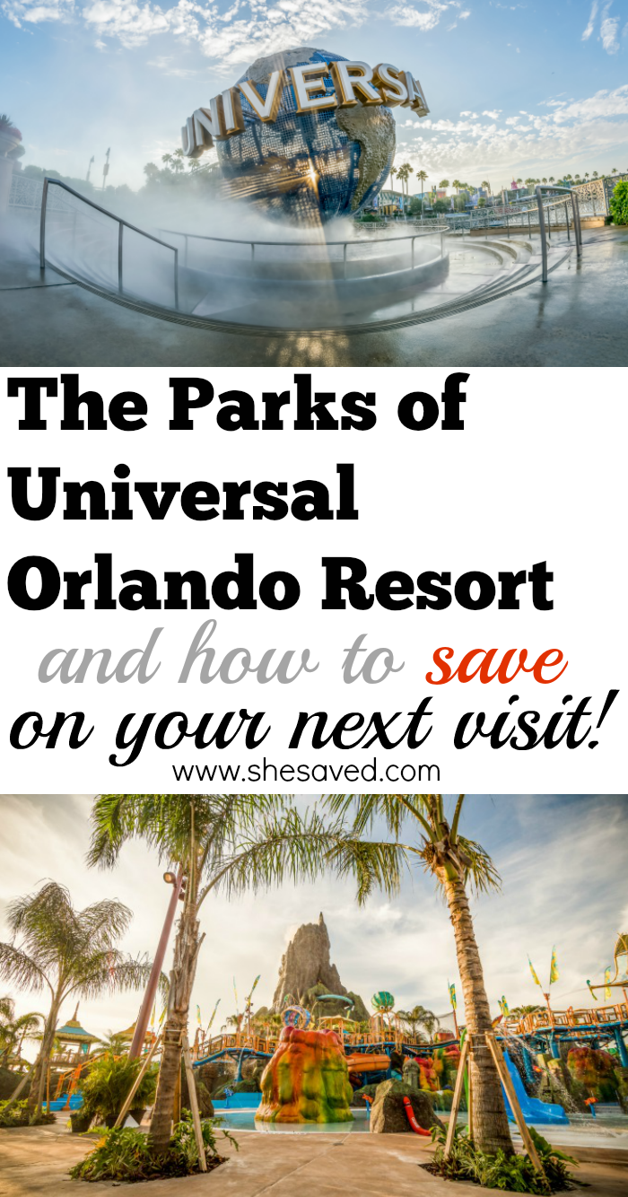 Parks of Universal Orlando