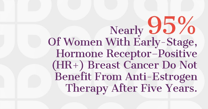 Breast Cancer Index Benefits