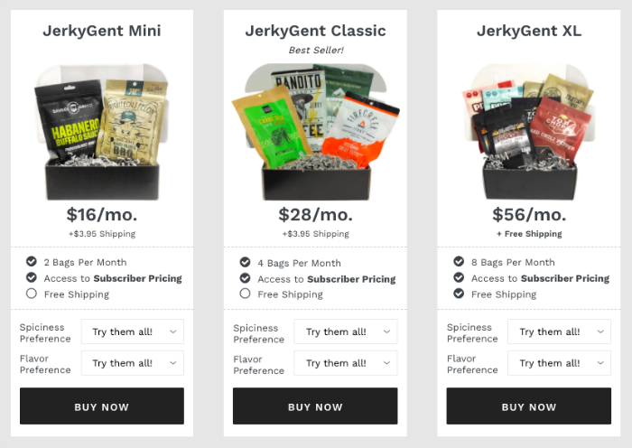 Jerky Gent subscription box for men